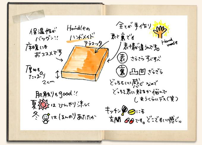 HOT-01 Handleオリジナル ハンドメイド テラコッタ タイル手書き